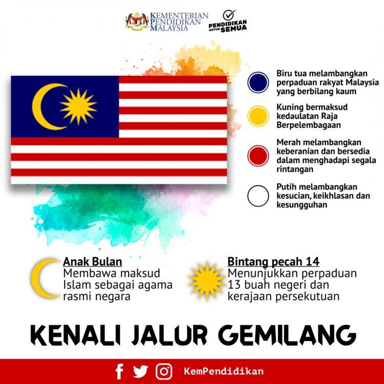 Kenali Jalur Gemilang Maksud Bendera Malaysia Edu Bestari
