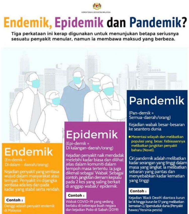 Apa Itu Endemik, Epidemik Dan Pandemik, Betapa Seriusnya Penularan Sesuatu Penyakit itu