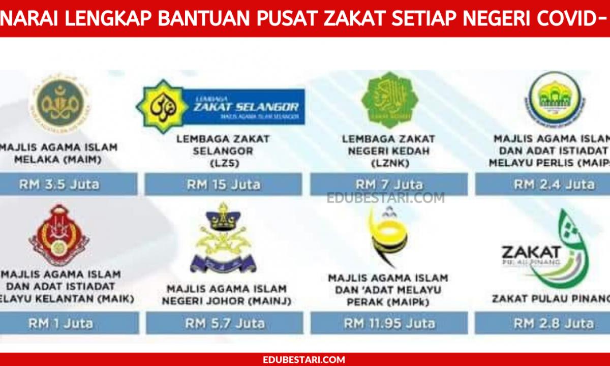 Borang Permohonan Sumbangan Wang Ehsan Negeri Kelantan