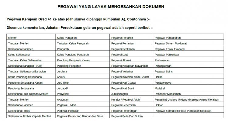 Senarai Pegawai Yang Layak Mengesahkan Salinan Dokumen Sijil Sekolah Anda Edu Bestari