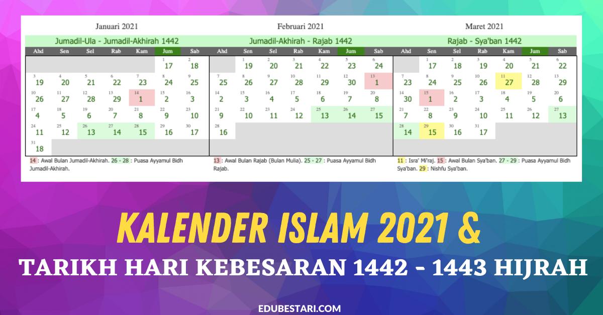 Tanggal Puasa Ayyamul Bidh 2021 / Apakah Puasa Ayyamul ...