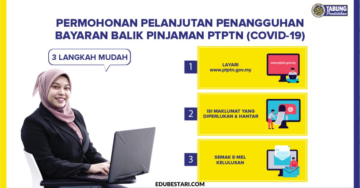 Mohon Lanjutan Penangguhan Bayaran Balik Pinjaman PTPTN ...